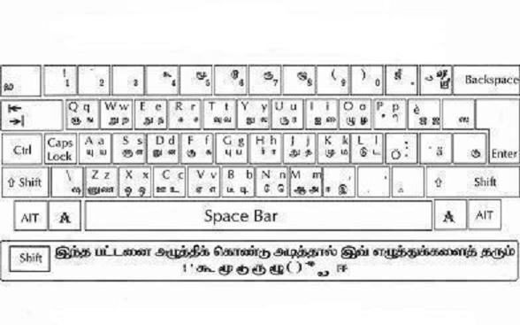 tastaturindiakleinformatneu.jpg